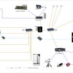 Extension IPX Observatoire